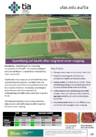 Quantifying soil health after long term cover cropping