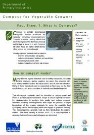 Compost for Vegetable Growers: What is Compost?