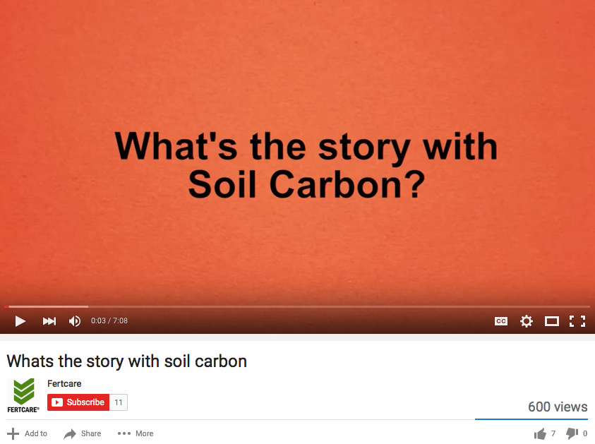 What's the story with soil carbon
