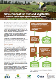 Safe compost for fruit and vegetables: A guide for the supply of recycled organics to fresh produce growers