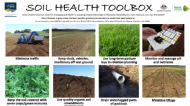 Soil health toolbox