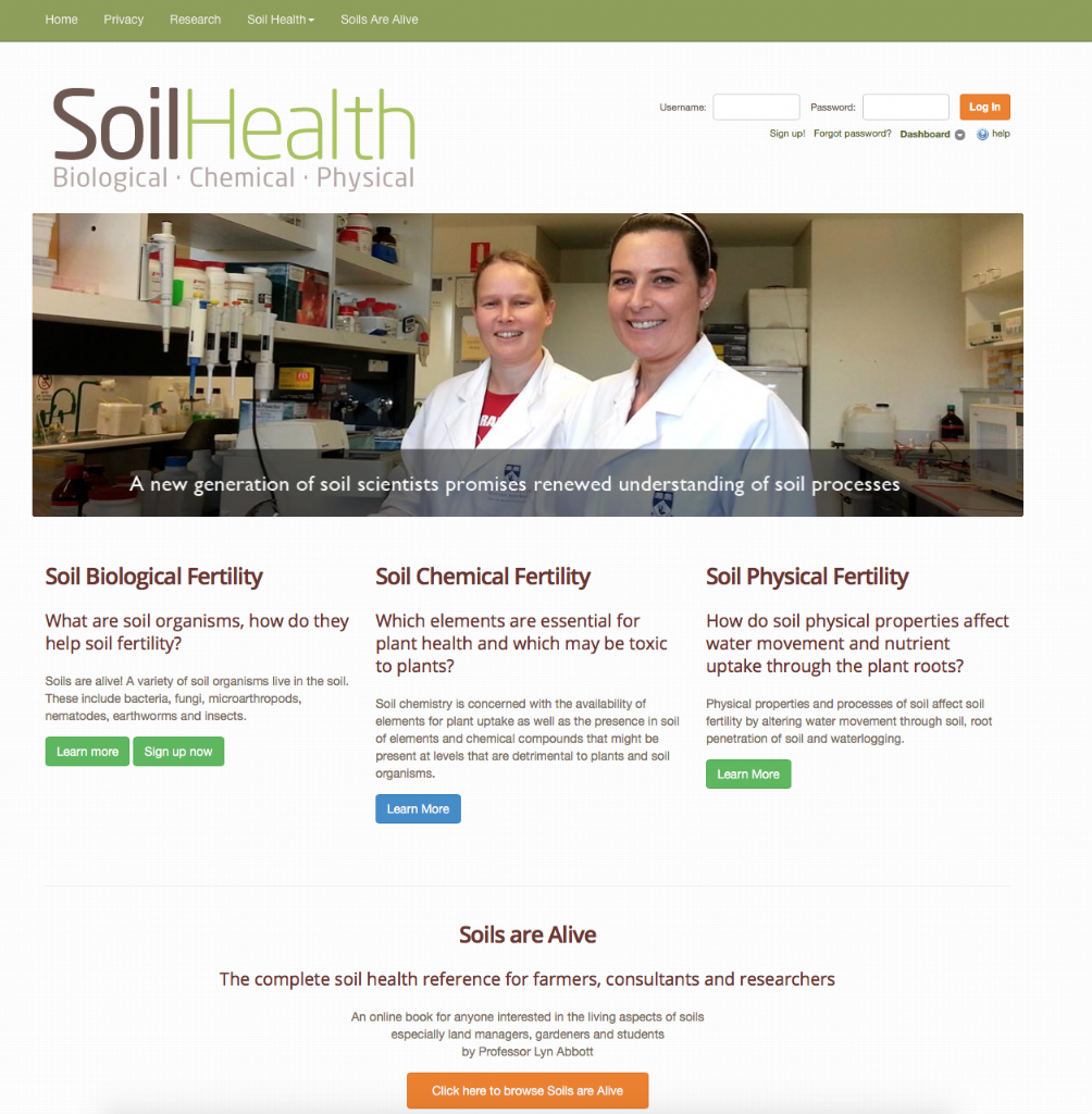 Soil Health; Biological, Chemical, Physical