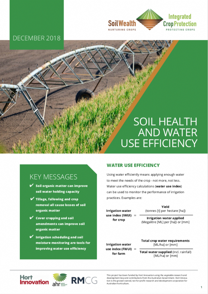 Soil health and water use efficiency