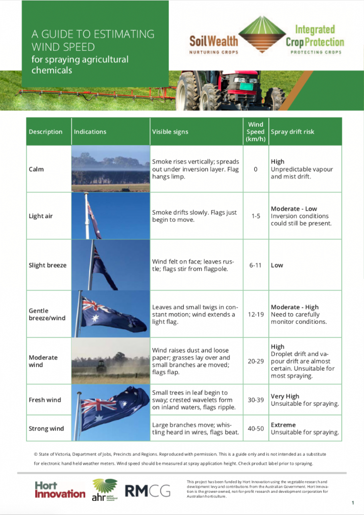 A guide to estimating wind speed for spraying agricultural chemicals (poster)