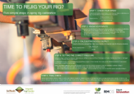 Time to rejig your rig? Five simple steps in spray rig calibration (poster)