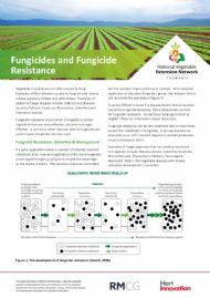 Fungicides and Fungicide Resistance