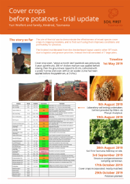 Cover crops before potatoes - trial update, Kindred, Tasmania